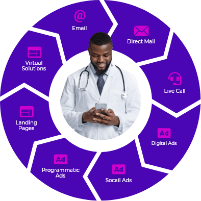 marketing channels to reach physician candidates